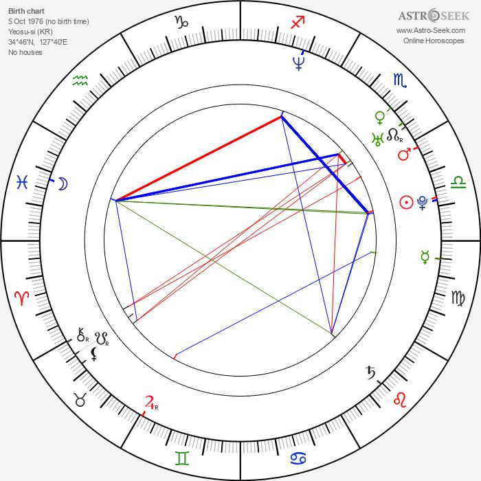 Jong-ho Song - Astrology Natal Birth Chart