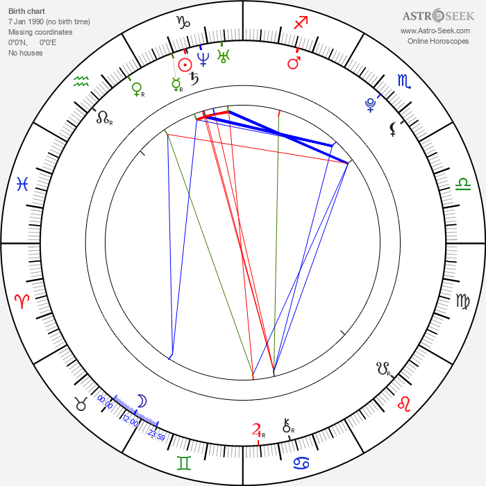 Jong-hyeon Hong - Astrology Natal Birth Chart