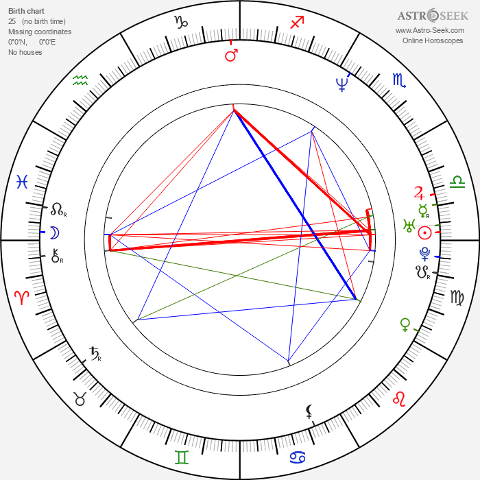Jong-won Lee - Astrology Natal Birth Chart
