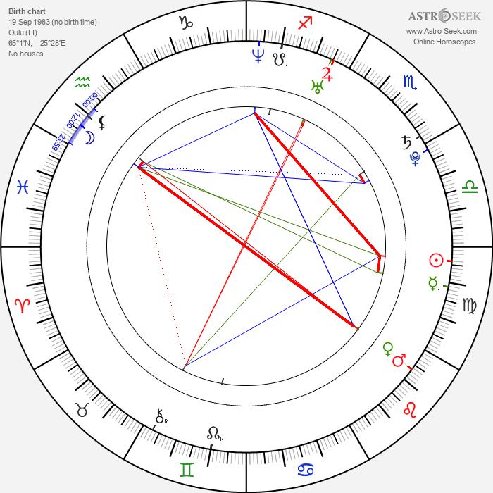 Joni Pitkänen - Astrology Natal Birth Chart