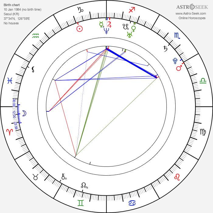 Joo-wan Han - Astrology Natal Birth Chart