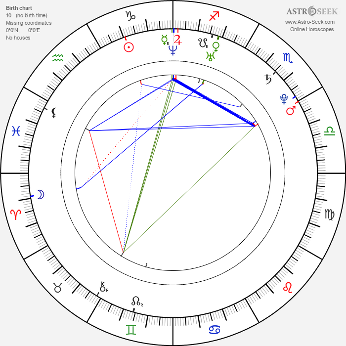 Joo-wan Han - Astrology Natal Birth Chart