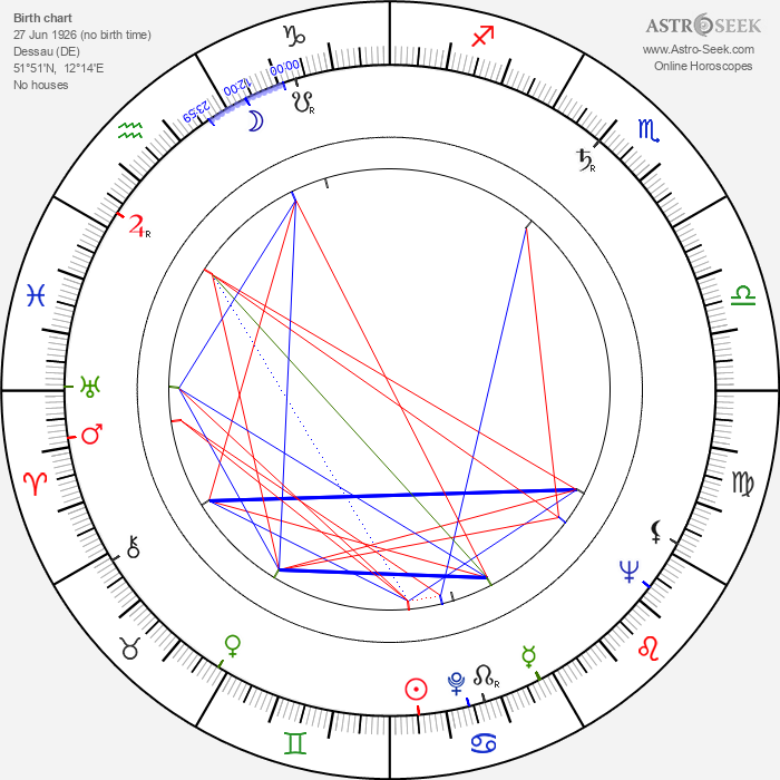 Joost Siedhoff - Astrology Natal Birth Chart
