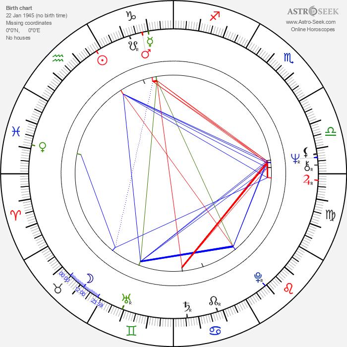 Jophery C. Brown - Astrology Natal Birth Chart