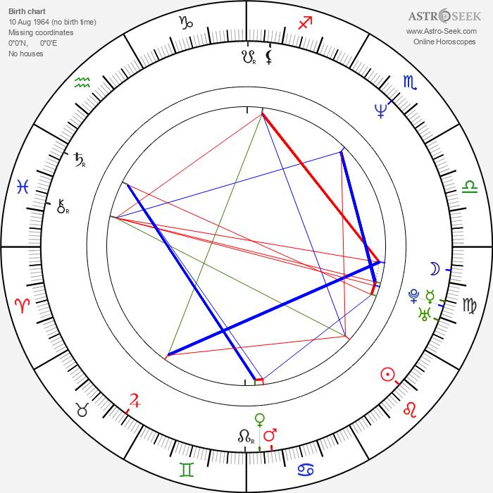 Jordan Brady - Astrology Natal Birth Chart