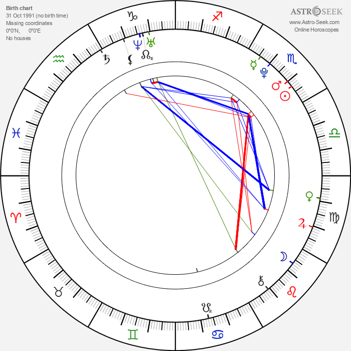 Jordan-Claire Green - Astrology Natal Birth Chart