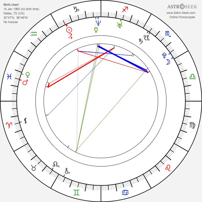 Jordan Elliott - Astrology Natal Birth Chart