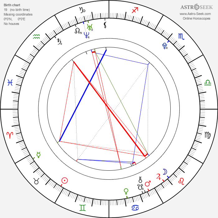 Jordan Pruitt - Astrology Natal Birth Chart