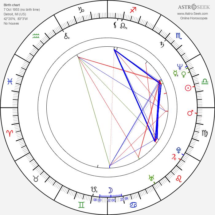 Jordan Williams - Astrology Natal Birth Chart