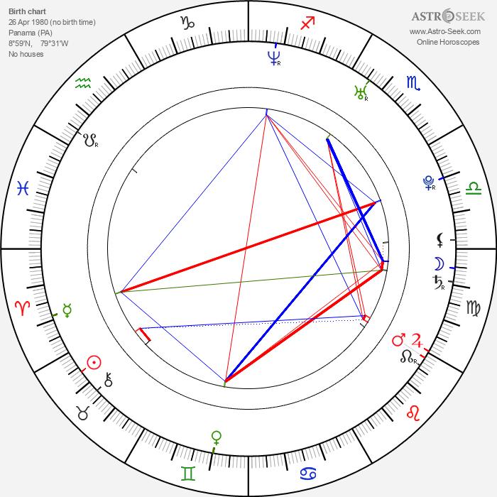 Jordana Brewster - Astrology Natal Birth Chart
