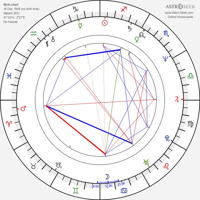 Jordi Bosch - Astrology Natal Birth Chart