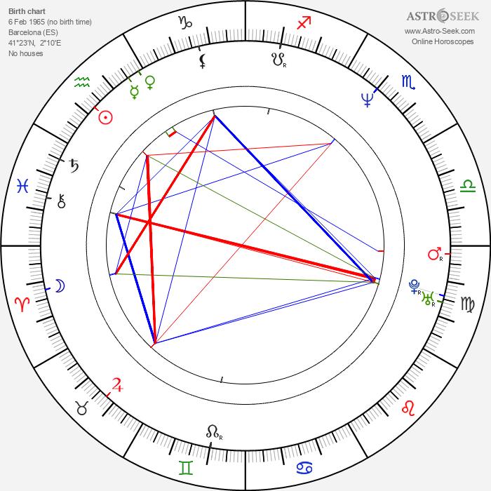 Jordi Caballero - Astrology Natal Birth Chart