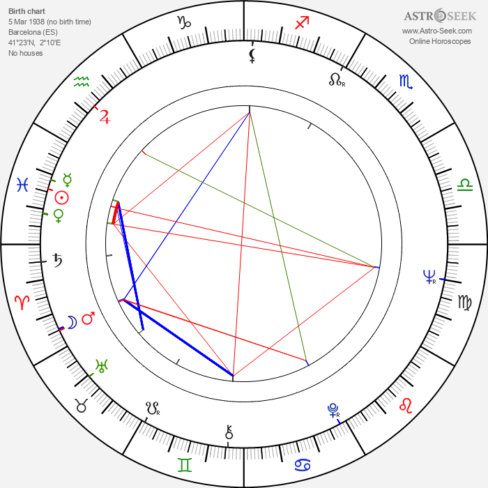 Jordi Dauder - Astrology Natal Birth Chart