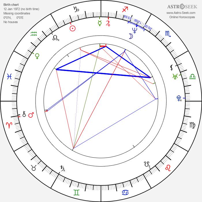 Jorge Ameer - Astrology Natal Birth Chart