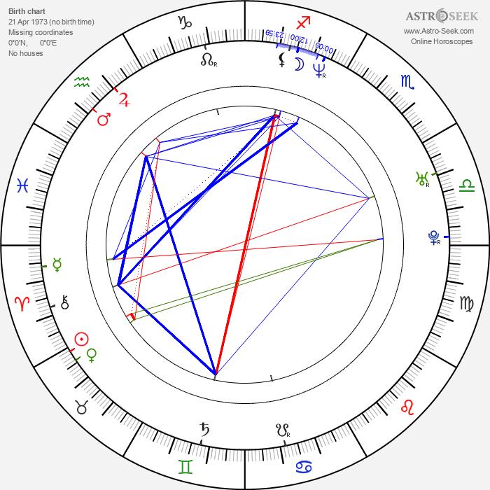 Jorge de Silva - Astrology Natal Birth Chart