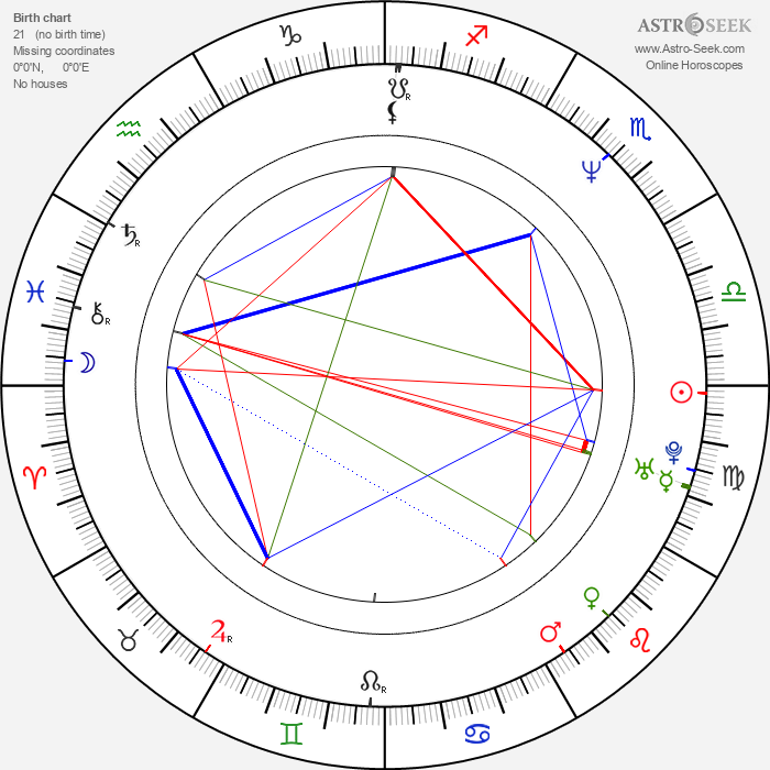 Jorge Drexler - Astrology Natal Birth Chart