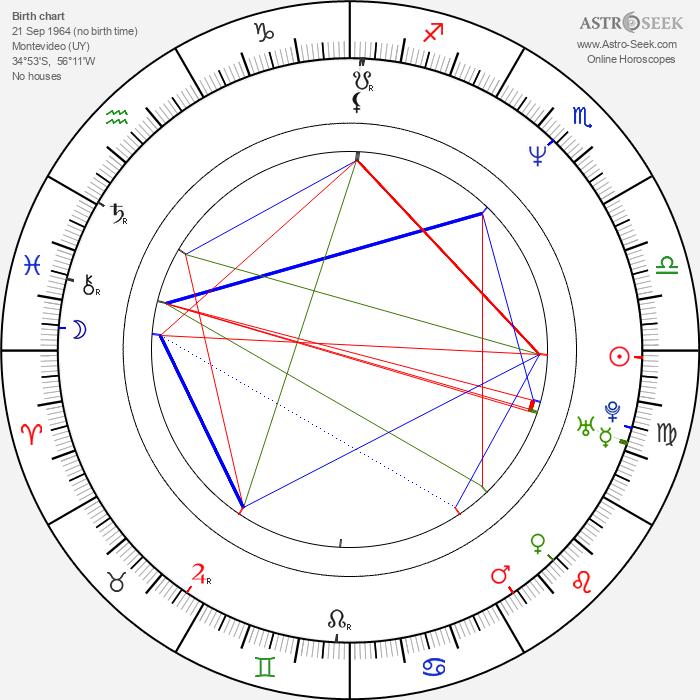 Jorge Drexler - Astrology Natal Birth Chart