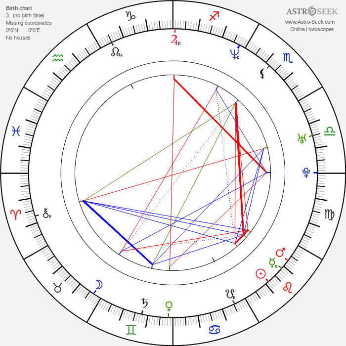 Jorge Luis Pila - Astrology Natal Birth Chart