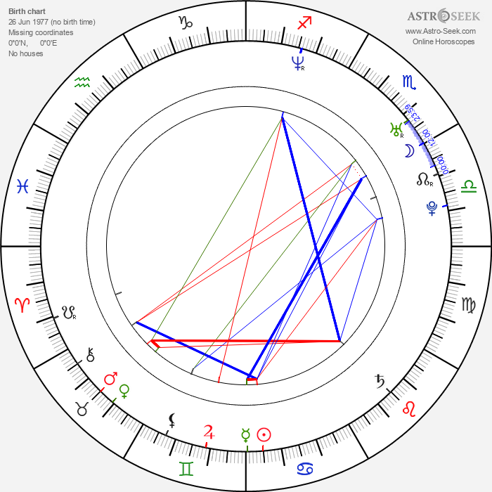 Jorge Poza - Astrology Natal Birth Chart