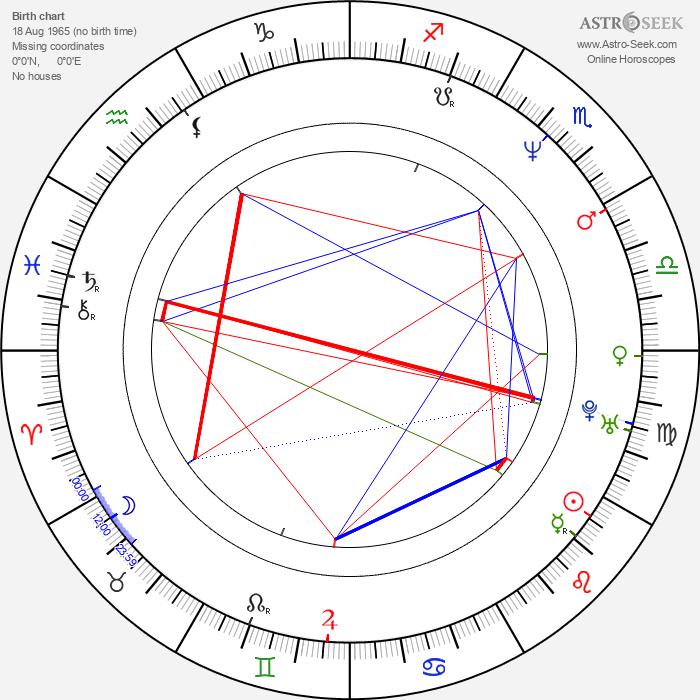 Jørgen Langhelle - Astrology Natal Birth Chart