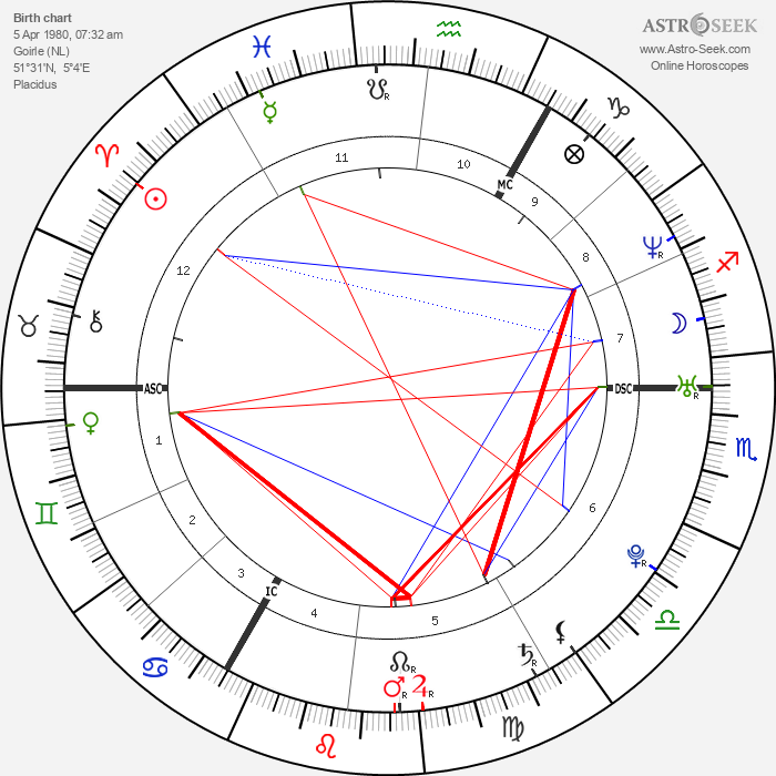 Joris Mathijsen - Astrology Natal Birth Chart