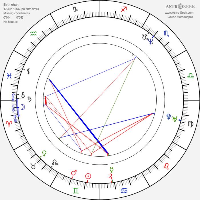 Jörn Hintzer - Astrology Natal Birth Chart