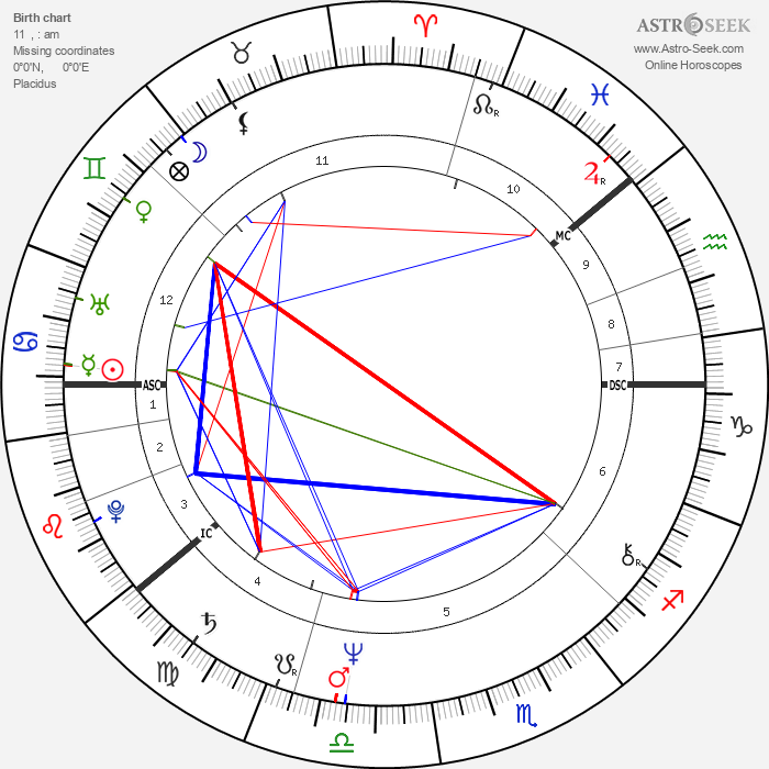 Jorna 'Jore' Takala - Astrology Natal Birth Chart