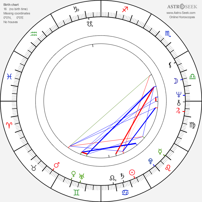 Jos Stelling - Astrology Natal Birth Chart