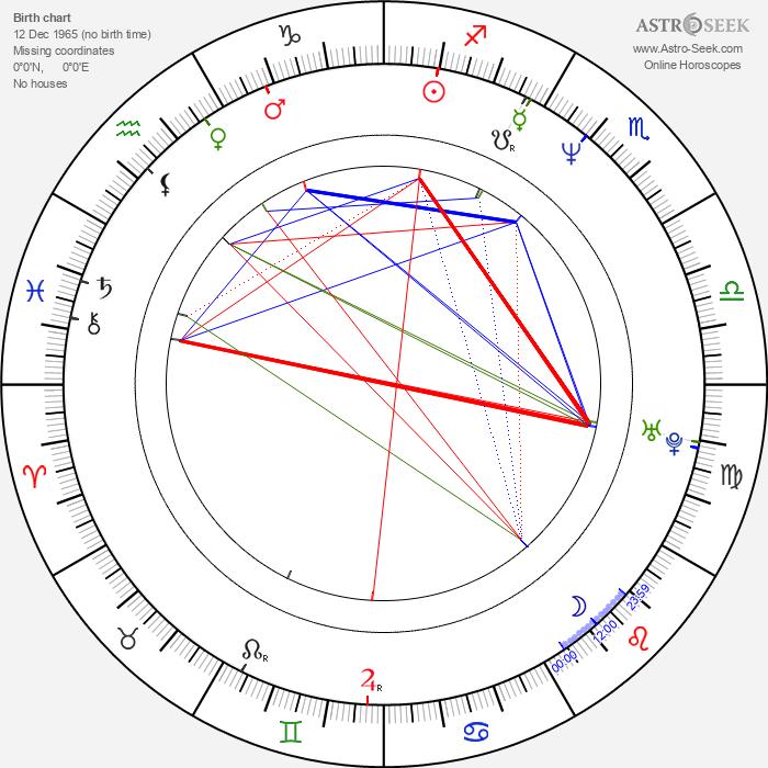 José Corbacho - Astrology Natal Birth Chart