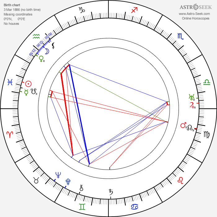 José Isbert - Astrology Natal Birth Chart