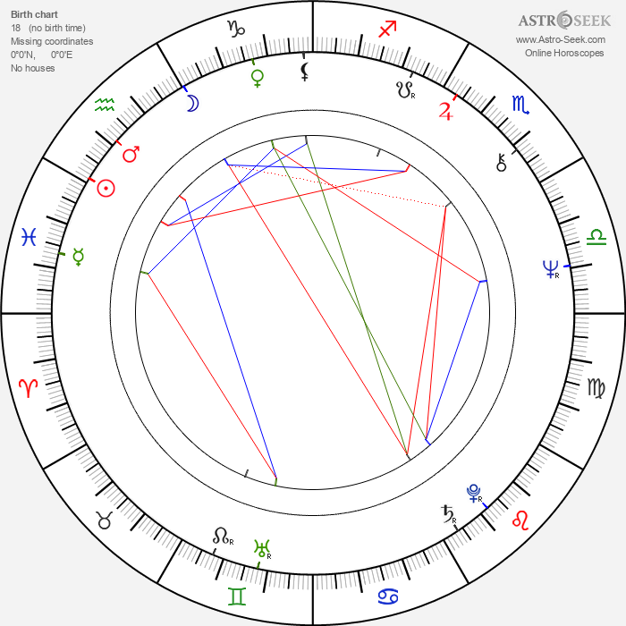 José Luis Cuerda - Astrology Natal Birth Chart