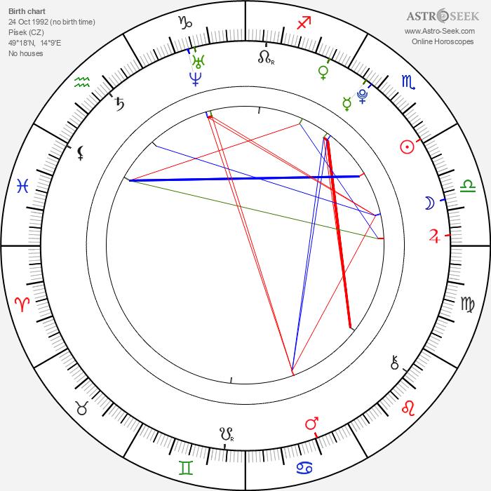 Jose Santos - Astrology Natal Birth Chart