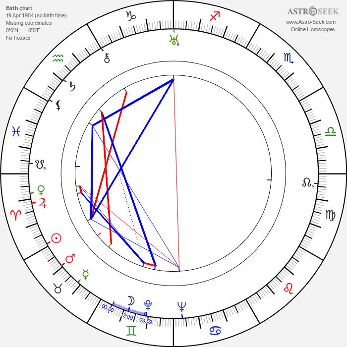 Josef Berne - Astrology Natal Birth Chart