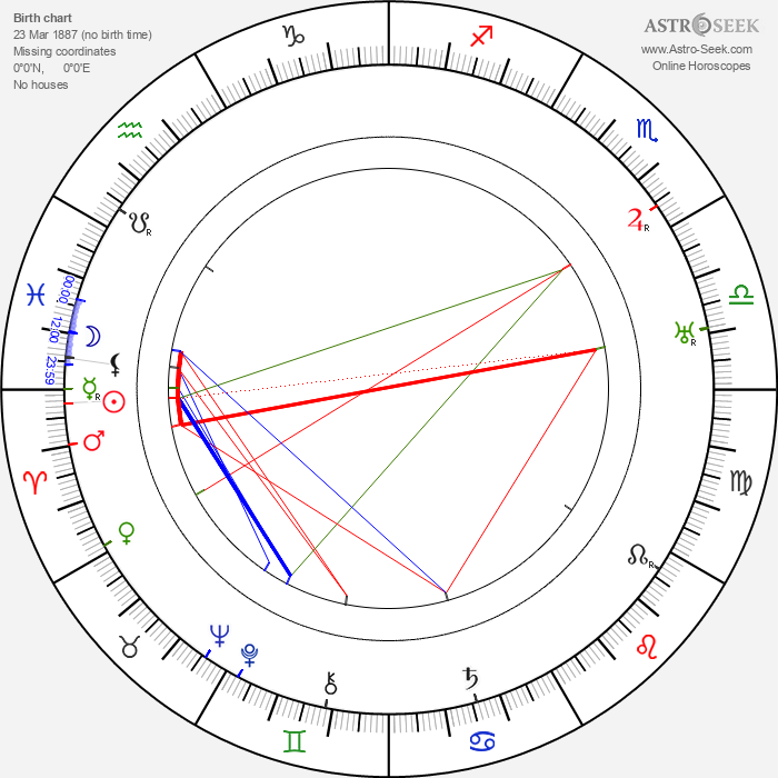 Josef Čapek - Astrology Natal Birth Chart