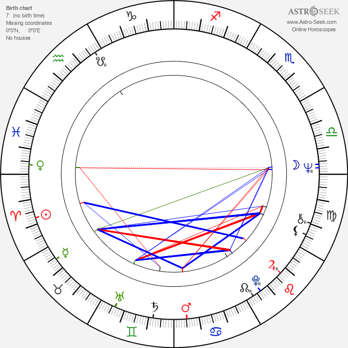 Josef Charvát - Astrology Natal Birth Chart