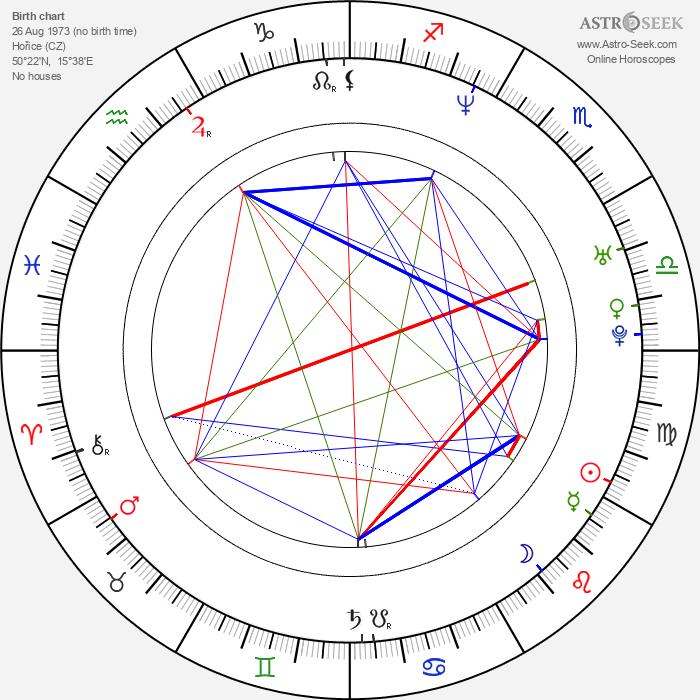 Josef Cogan - Astrology Natal Birth Chart