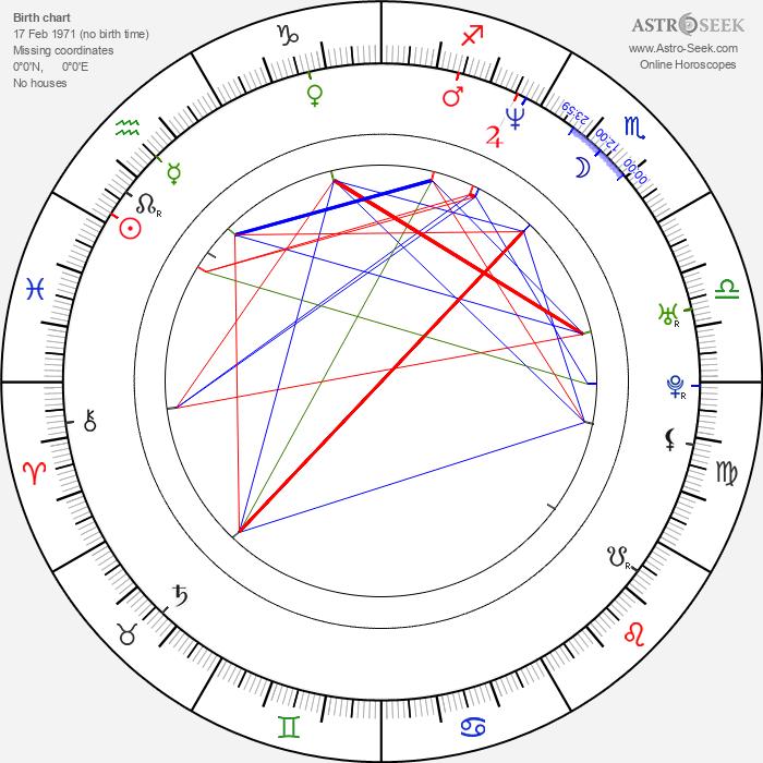 Josef Dressler - Astrology Natal Birth Chart