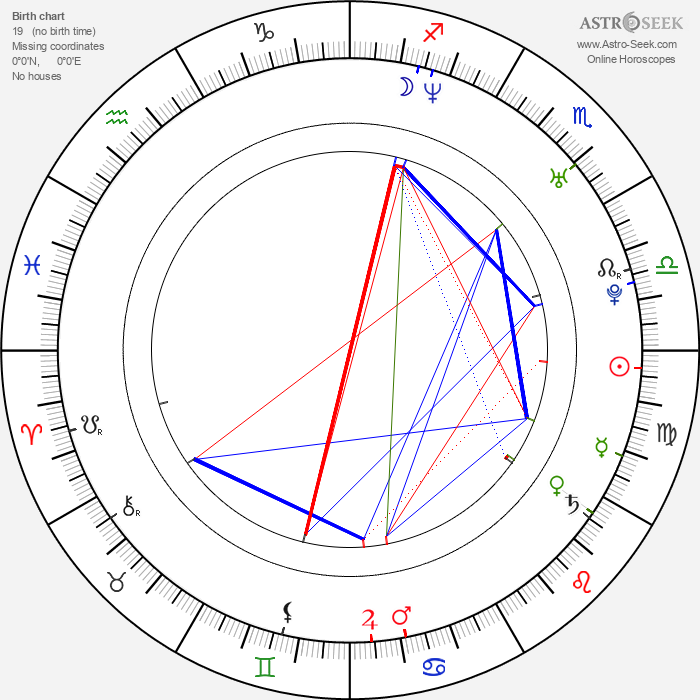 Josef Fares - Astrology Natal Birth Chart