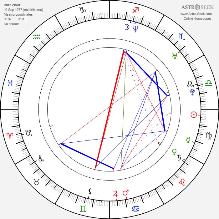 Josef Fares - Astrology Natal Birth Chart
