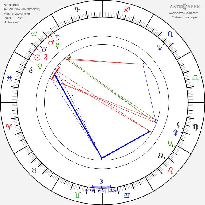 Josef Hader - Astrology Natal Birth Chart