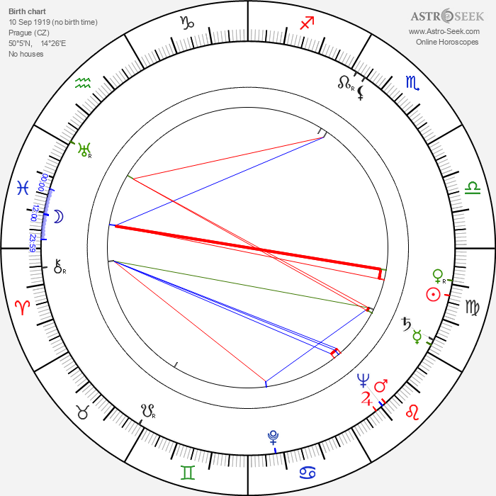 Josef Illík - Astrology Natal Birth Chart