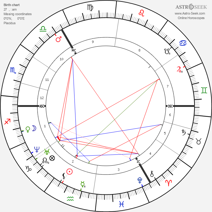 Josef Israels - Astrology Natal Birth Chart