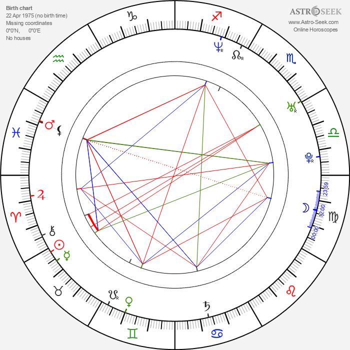 Josef Kaluža - Astrology Natal Birth Chart
