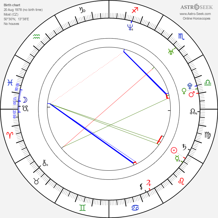 Josef Karas - Astrology Natal Birth Chart