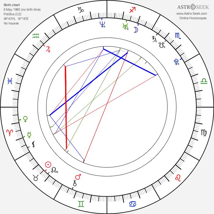 Josef Kubásek - Astrology Natal Birth Chart