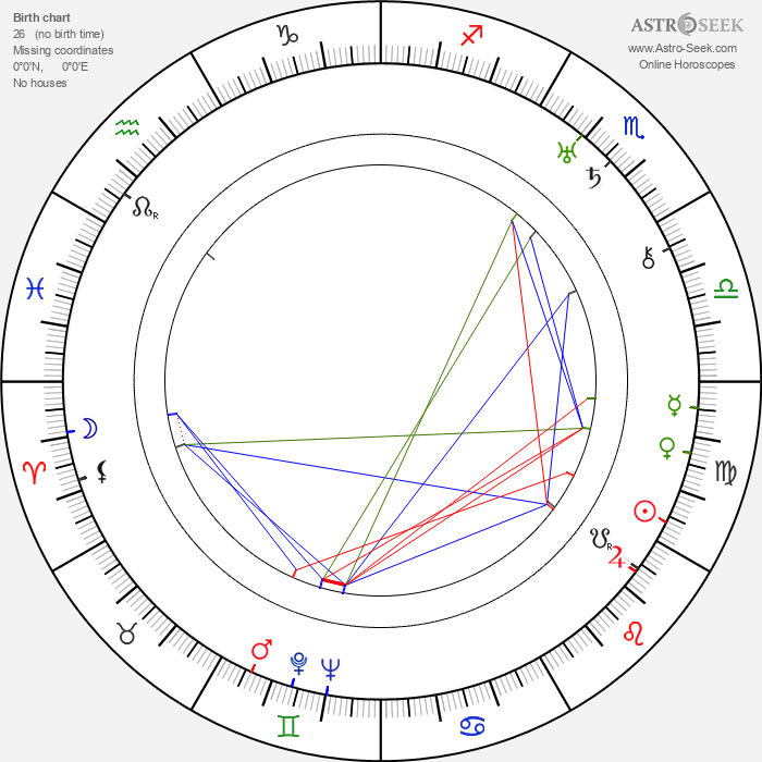 Josef Mašín - Astrology Natal Birth Chart