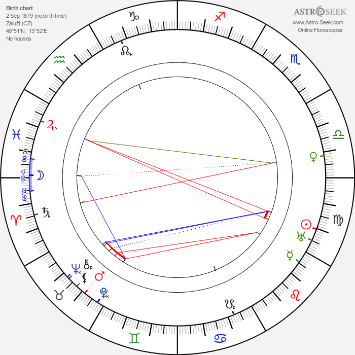 Josef Matějka - Astrology Natal Birth Chart