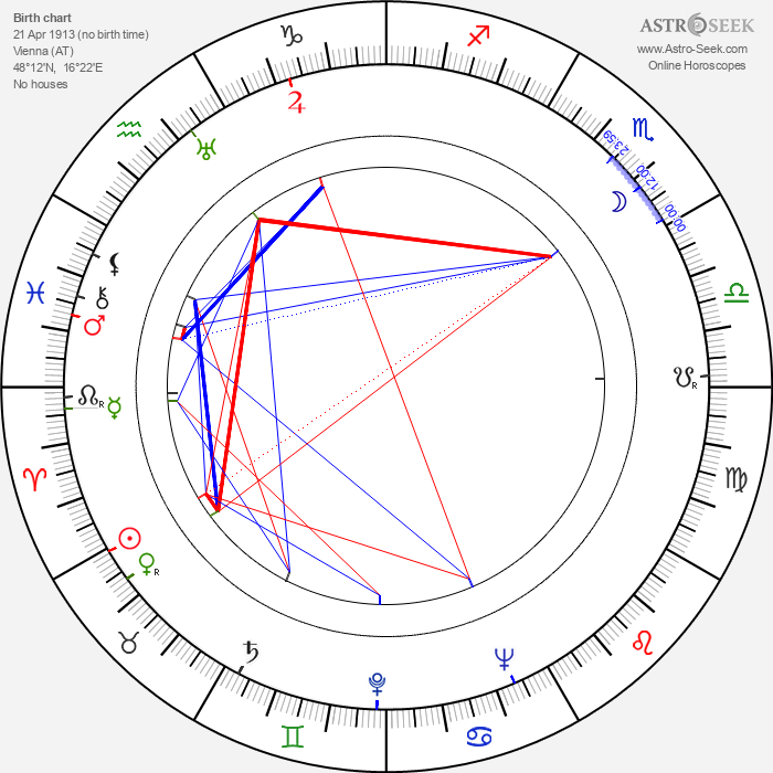 Josef Meinrad - Astrology Natal Birth Chart