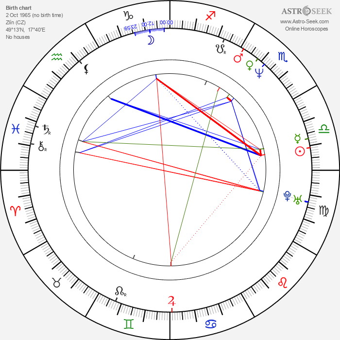 Josef Polášek - Astrology Natal Birth Chart