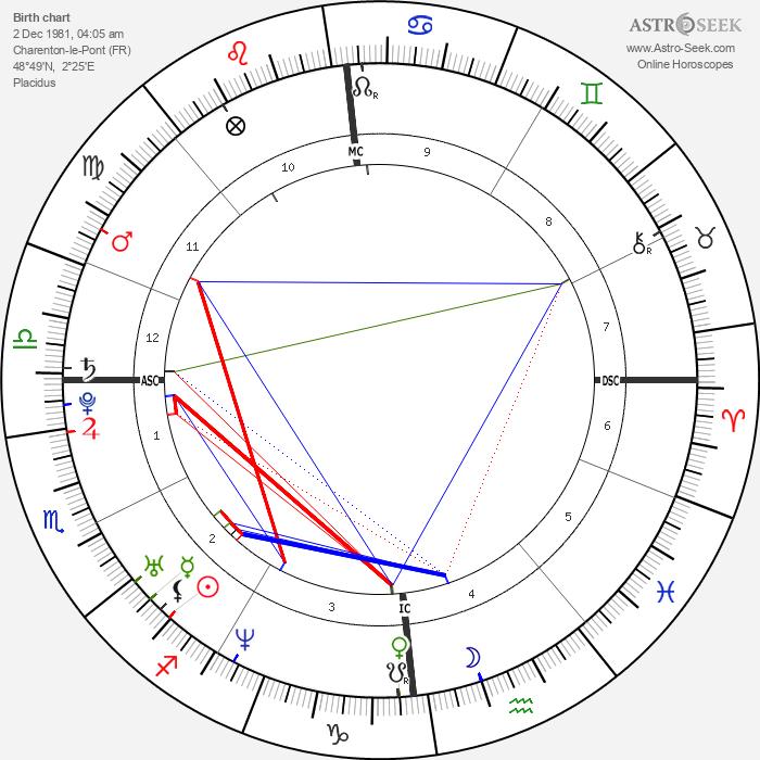 Josef Schovanec - Astrology Natal Birth Chart